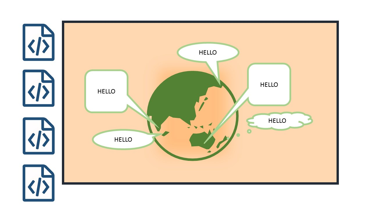 Why Learn and Master A New Language?